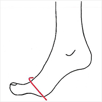 ボール部が、靴の一番広い部分に一致しているか確認
